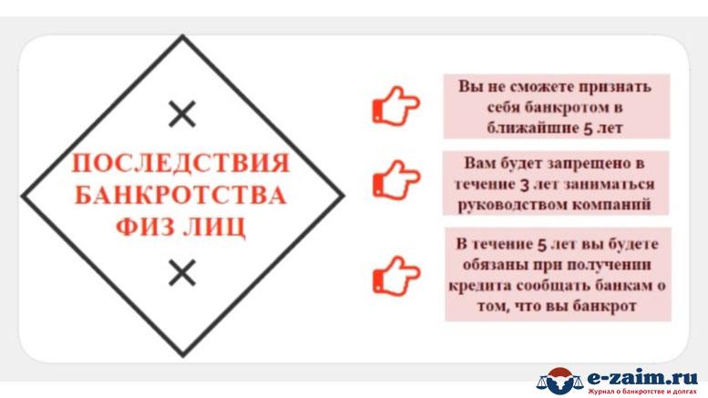 Банкротство физических лиц последствия защита в суде Воронеж Пролетарский переулок